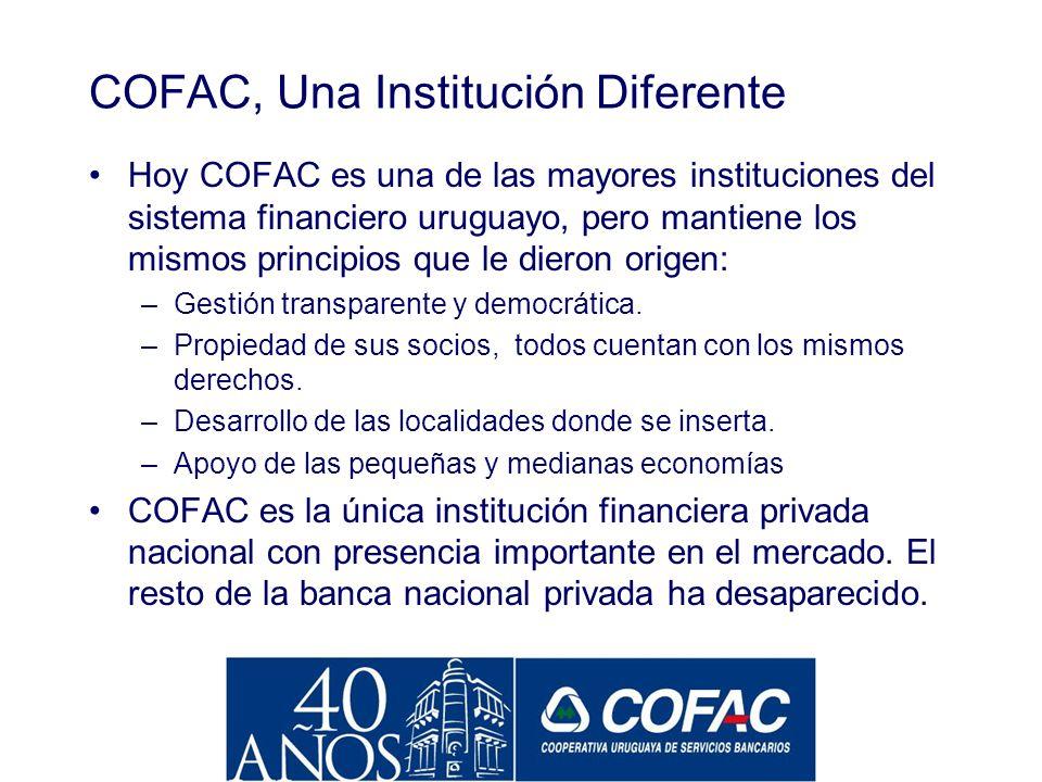 COFAC Hoy Hoy COFAC maneja el 9% del ahorro en ME y más del 25% del ahorro en MN en el sistema bancario privado. Cuenta con más de 300.000 clientes Ti
