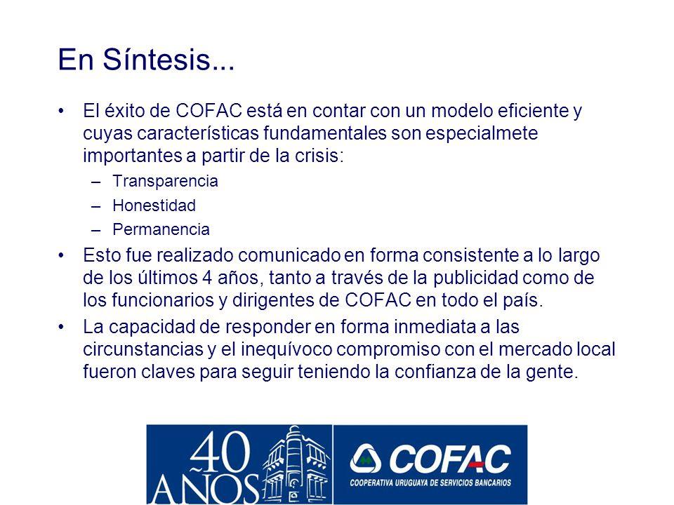 COFAC, Una Institución Diferente Hoy COFAC es una de las mayores instituciones del sistema financiero uruguayo, pero mantiene los mismos principios qu