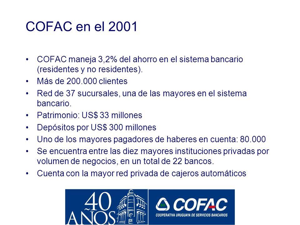 El Plan Estratégico de COFAC (1994) Desde 1994, COFAC viene siguiendo un plan estratégico con metas de largo plazo y que es revisado anualmente. ESTRA