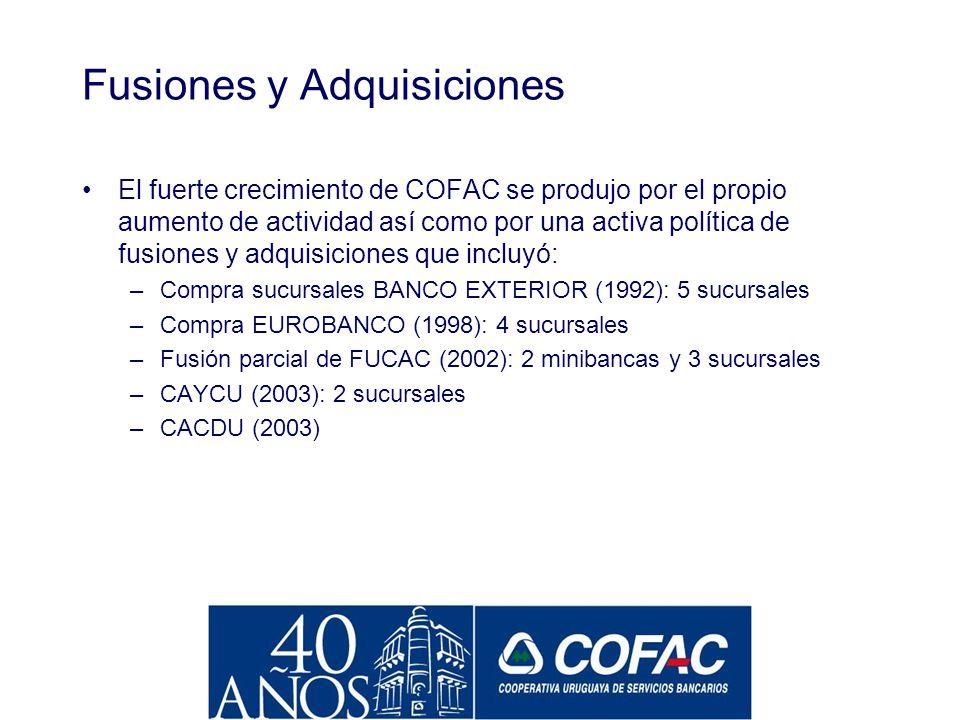 COFAC en el 2001 COFAC maneja 3,2% del ahorro en el sistema bancario (residentes y no residentes). Más de 200.000 clientes Red de 37 sucursales, una d