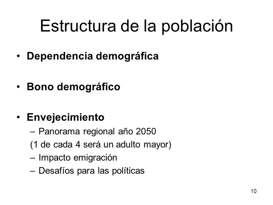 10 Estructura de la población Dependencia demográfica Bono demográfico Envejecimiento –Panorama regional año 2050 (1 de cada 4 será un adulto mayor) –