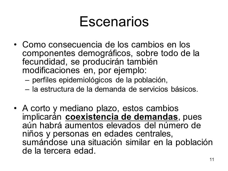 11 Escenarios Como consecuencia de los cambios en los componentes demográficos, sobre todo de la fecundidad, se producirán también modificaciones en,