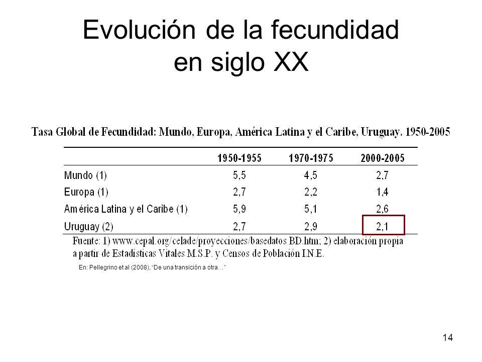 14 Evolución de la fecundidad en siglo XX En: Pellegrino et al (2008), De una transición a otra…