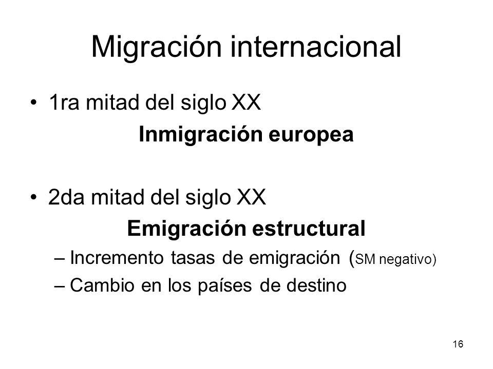 16 Migración internacional 1ra mitad del siglo XX Inmigración europea 2da mitad del siglo XX Emigración estructural –Incremento tasas de emigración (
