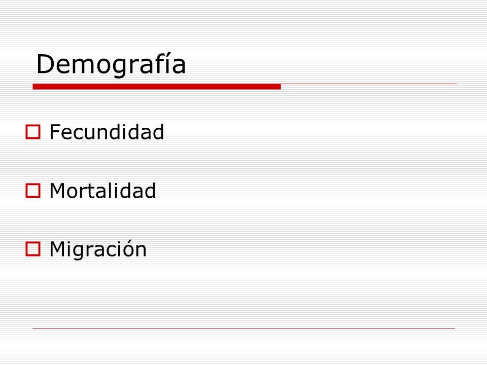 Demografía Fecundidad Mortalidad Migración