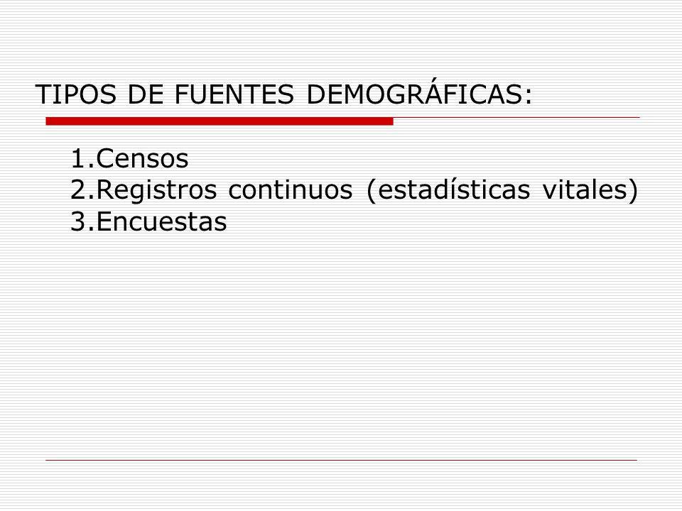 TIPOS DE FUENTES DEMOGRÁFICAS: 1.Censos 2.Registros continuos (estadísticas vitales) 3.Encuestas