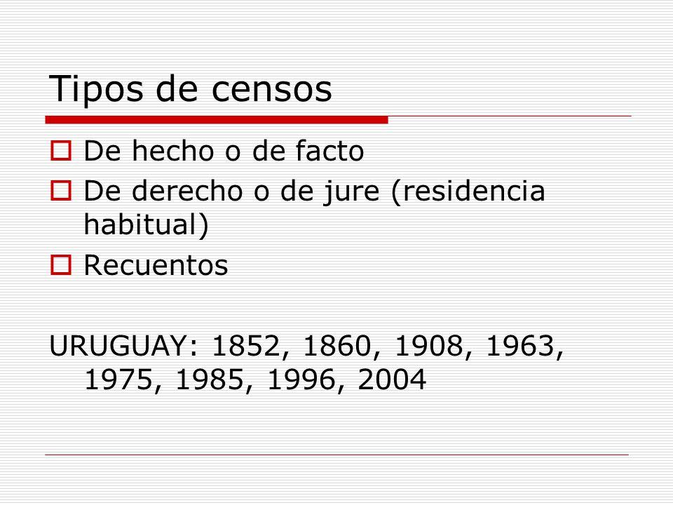 Tipos de censos De hecho o de facto De derecho o de jure (residencia habitual) Recuentos URUGUAY: 1852, 1860, 1908, 1963, 1975, 1985, 1996, 2004