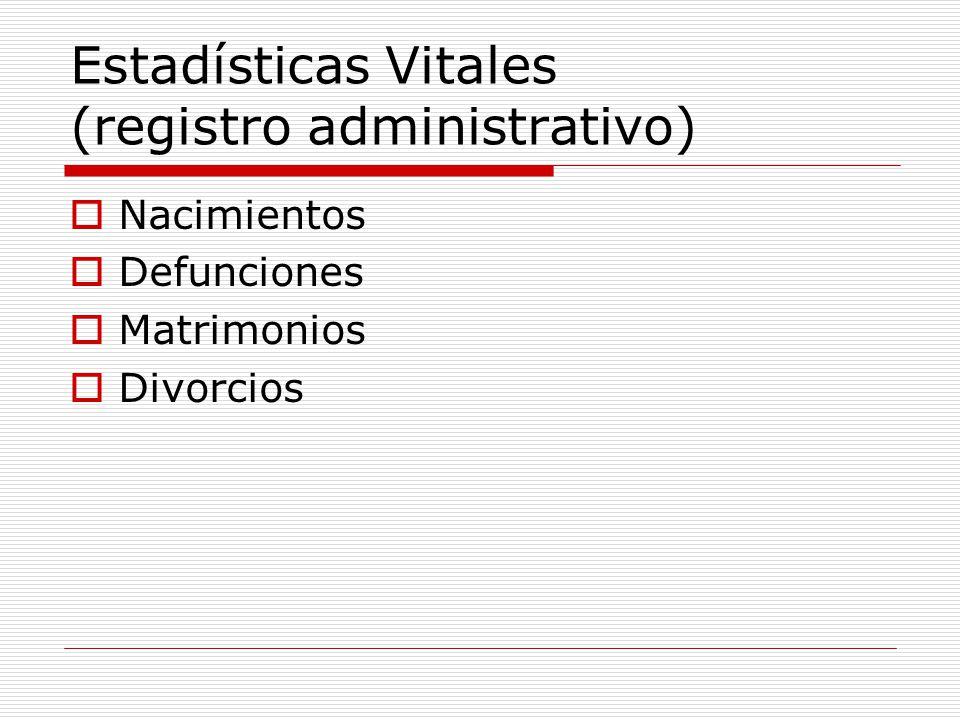 Estadísticas Vitales (registro administrativo) Nacimientos Defunciones Matrimonios Divorcios