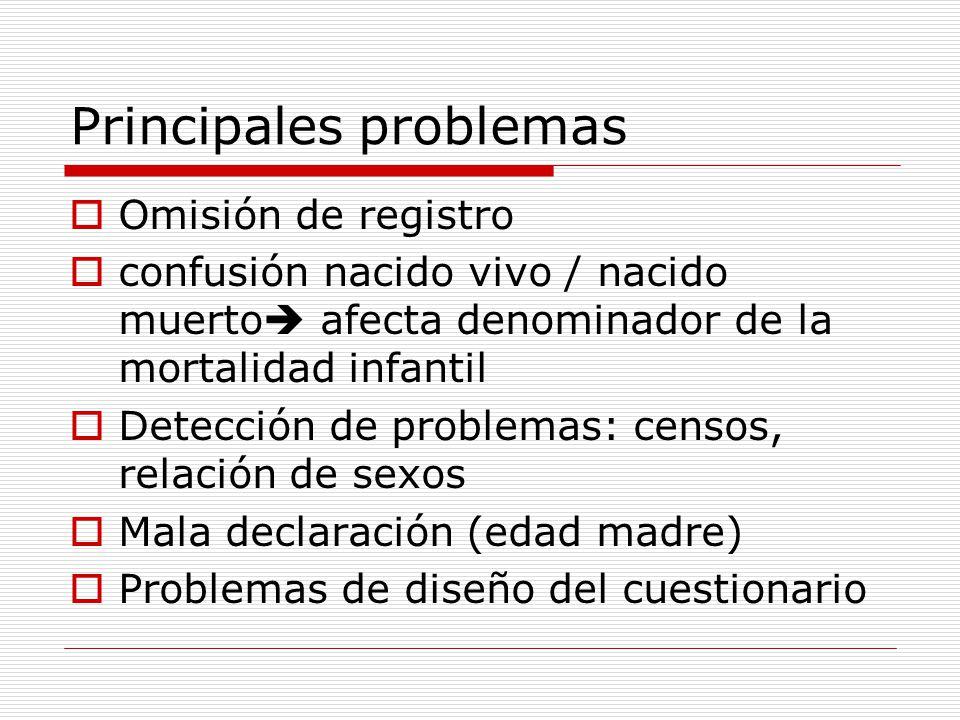 Principales problemas Omisión de registro confusión nacido vivo / nacido muerto afecta denominador de la mortalidad infantil Detección de problemas: c