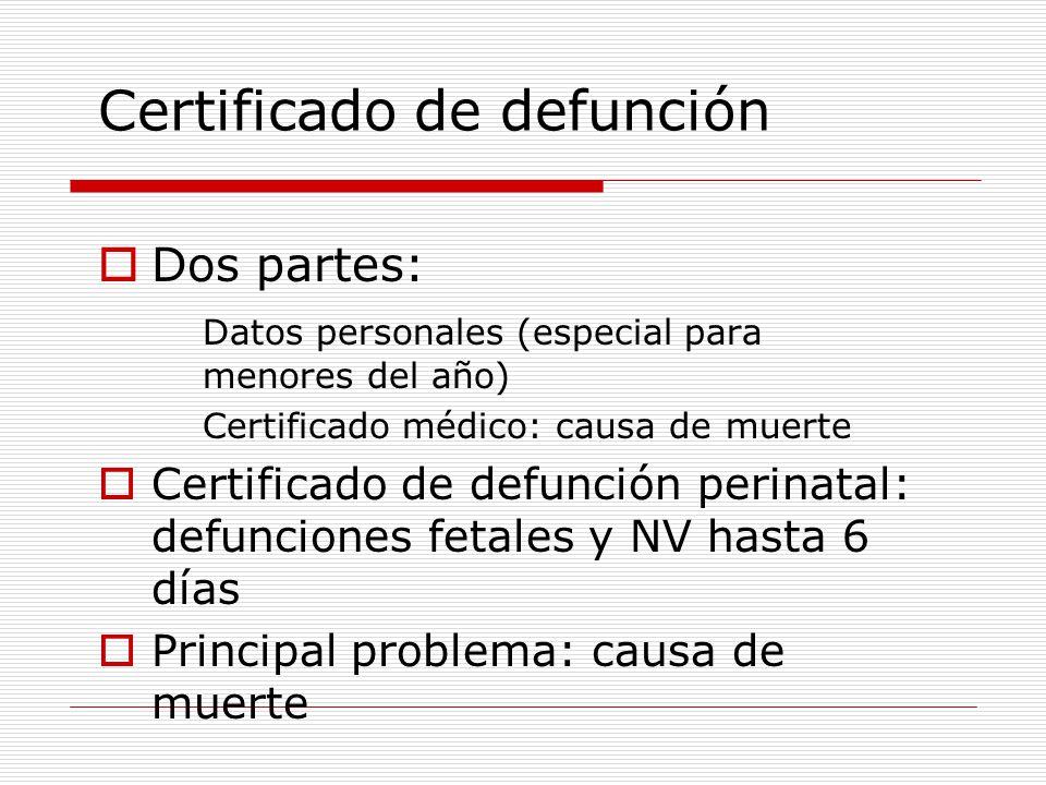 Certificado de defunción Dos partes: Datos personales (especial para menores del año) Certificado médico: causa de muerte Certificado de defunción per