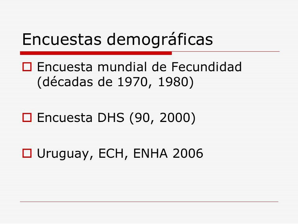 Encuestas demográficas Encuesta mundial de Fecundidad (décadas de 1970, 1980) Encuesta DHS (90, 2000) Uruguay, ECH, ENHA 2006