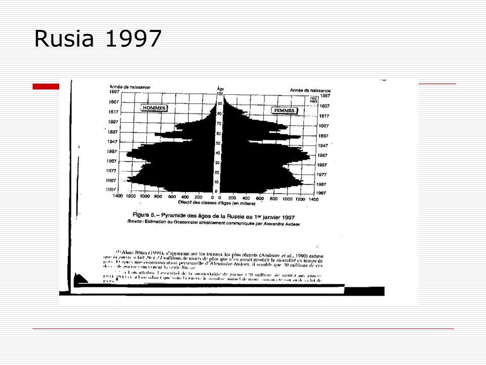 Rusia 1997