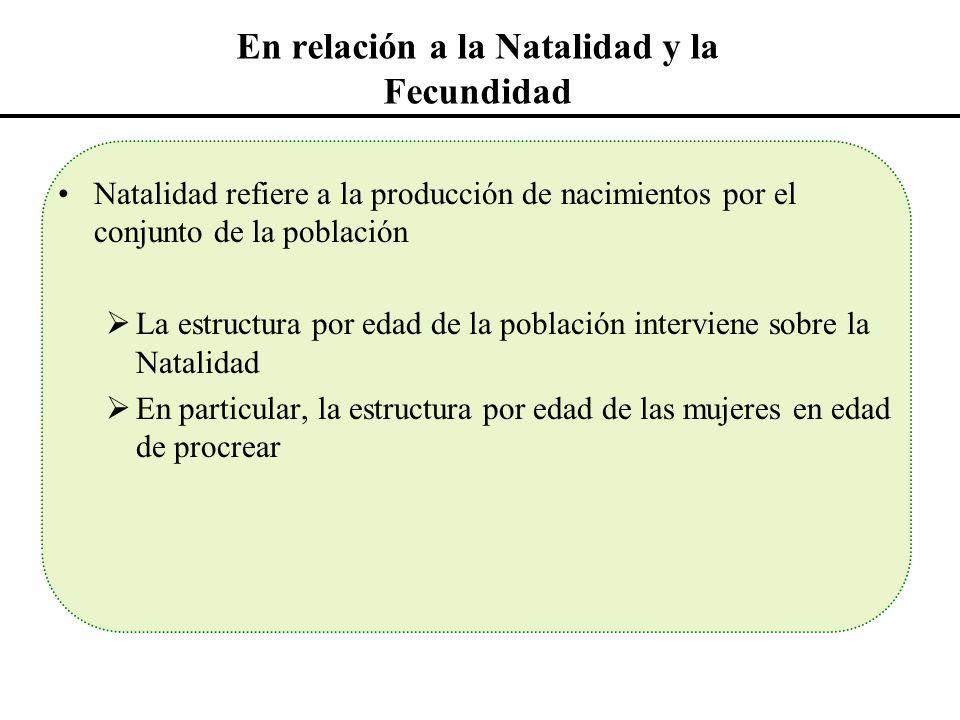 TASAS ESPECIFICAS DE FECUNIDAD (por mil): Periodo: 2000 – 2005 Países: Paraguay / Uruguay TEF: f (z; x) = B (z; x) /NF (z; x) TEF: f (z; x) = B (z; x) /NF (z; x) TASA ESPECIFICAS FECUNDIDAD 0 20 40 60 80 100 120 140 160 180 15-1920-2425-2930-3435-3940-4445-49 Edad de las madres Tasas Brasil Paraguay Uruguay Fuente: Elaboración propia en base a diferentes fuentes de datos.