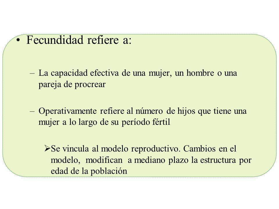 La fecundidad está ligada a una cadena de eventos Para que nazca un niño tiene que haber: Unión Concepción Gestación Parto