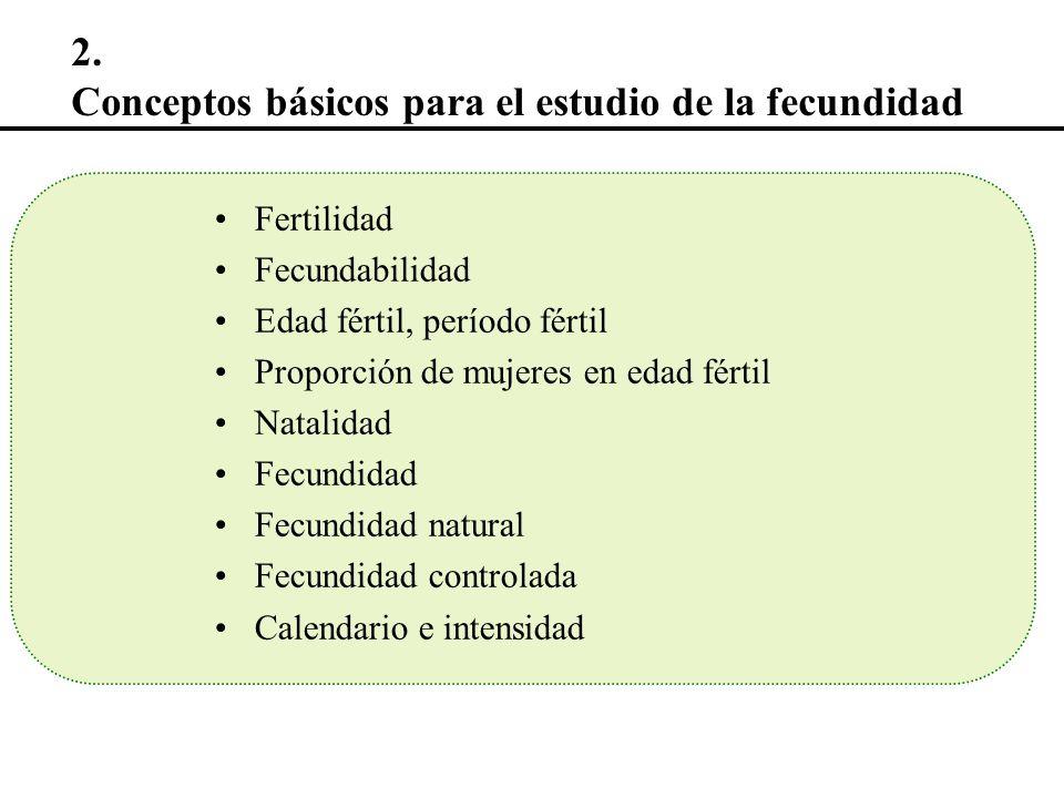 Riesgo de Concepción Por comportamiento: – Anticoncepción Temporal, tradicional, moderna Definitiva: esterilización – Lactancia Biológicas: –Fecundabilidad Vida fértil: pubertad, menopausia Subfertilidad en las adolescentas Esterilidad posparto