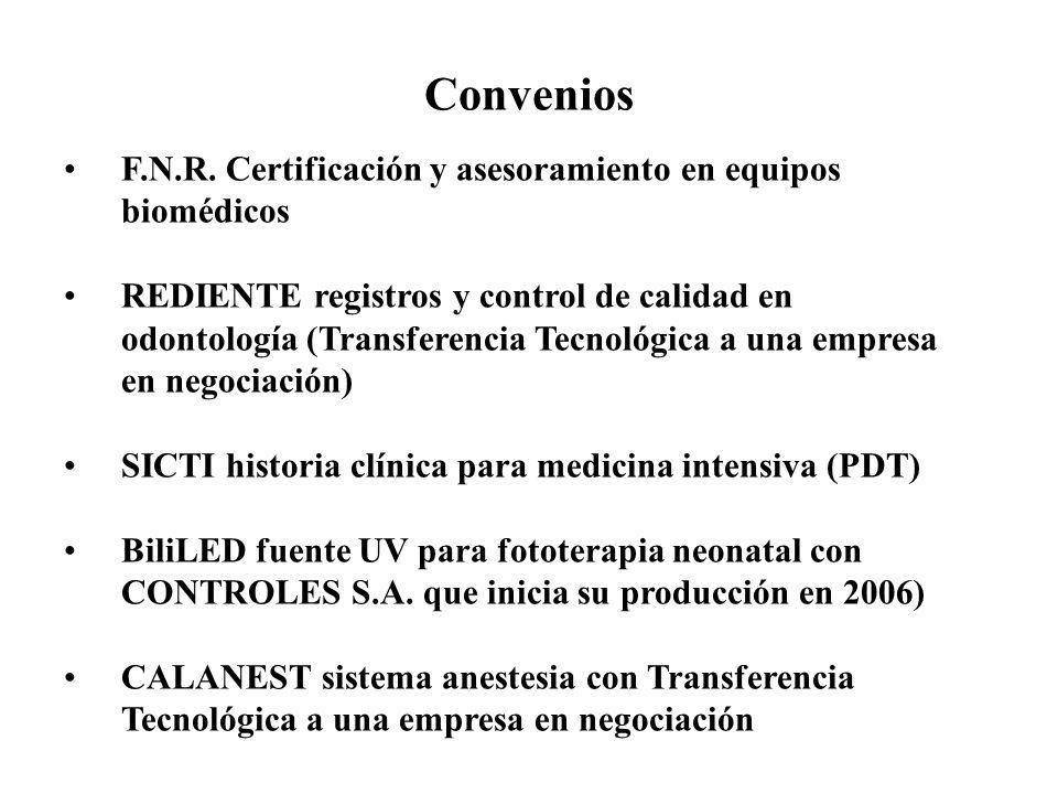 Convenios F.N.R.