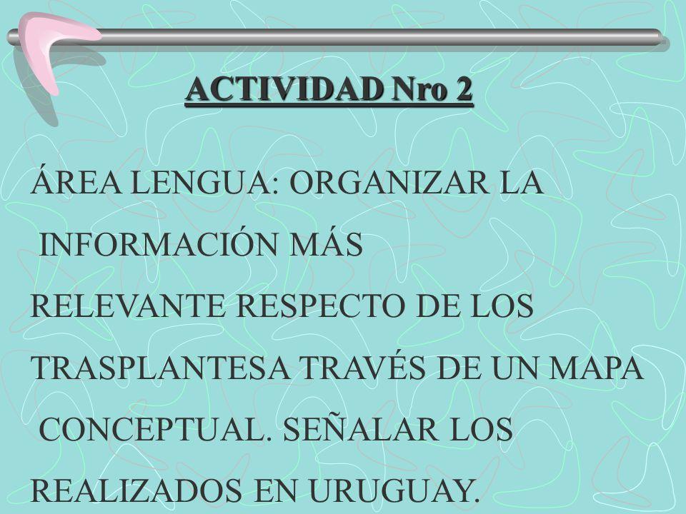 ACTIVIDAD Nro 2 ÁREA LENGUA: ORGANIZAR LA INFORMACIÓN MÁS RELEVANTE RESPECTO DE LOS TRASPLANTESA TRAVÉS DE UN MAPA CONCEPTUAL. SEÑALAR LOS REALIZADOS