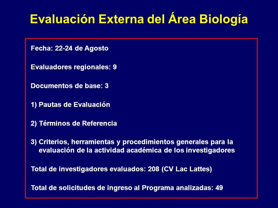 Evaluación Externa del Área Biología Fecha: 22-24 de Agosto Evaluadores regionales: 9 Documentos de base: 3 1)Pautas de Evaluación 2)Términos de Referencia 3)Criterios, herramientas y procedimientos generales para la evaluación de la actividad académica de los investigadores Total de investigadores evaluados: 208 (CV Lac Lattes) Total de solicitudes de ingreso al Programa analizadas: 49