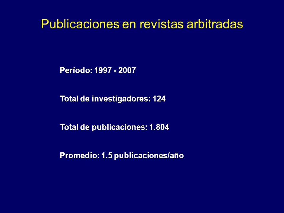 Publicaciones en revistas arbitradas Período: 1997 - 2007 Total de investigadores: 124 Total de publicaciones: 1.804 Promedio: 1.5 publicaciones/año