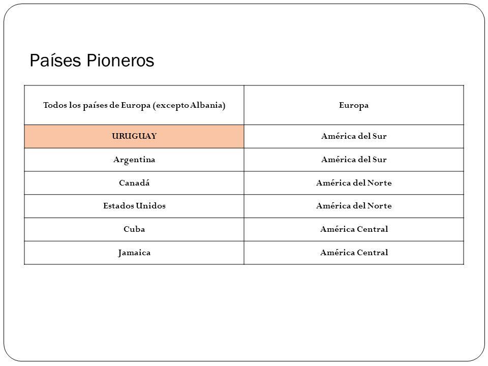 Países Pioneros Todos los países de Europa (excepto Albania)Europa URUGUAYAmérica del Sur ArgentinaAmérica del Sur CanadáAmérica del Norte Estados Uni