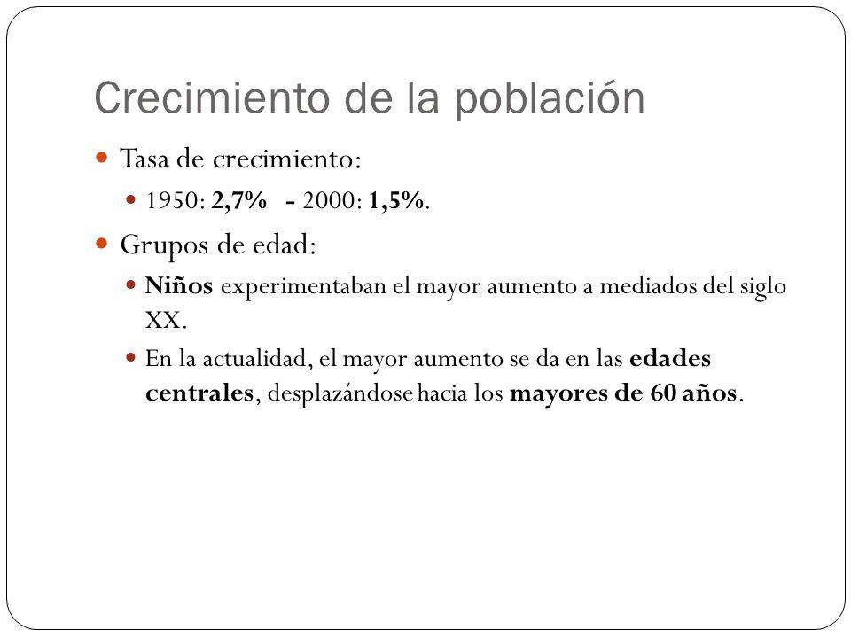 Crecimiento de la población 17 Tasa de crecimiento: 1950: 2,7% - 2000: 1,5%. Grupos de edad: Niños experimentaban el mayor aumento a mediados del sigl