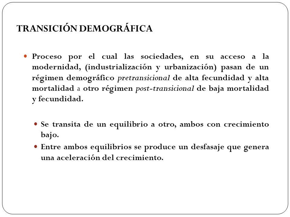 TRANSICIÓN DEMOGRÁFICA Proceso por el cual las sociedades, en su acceso a la modernidad, (industrialización y urbanización) pasan de un régimen demogr