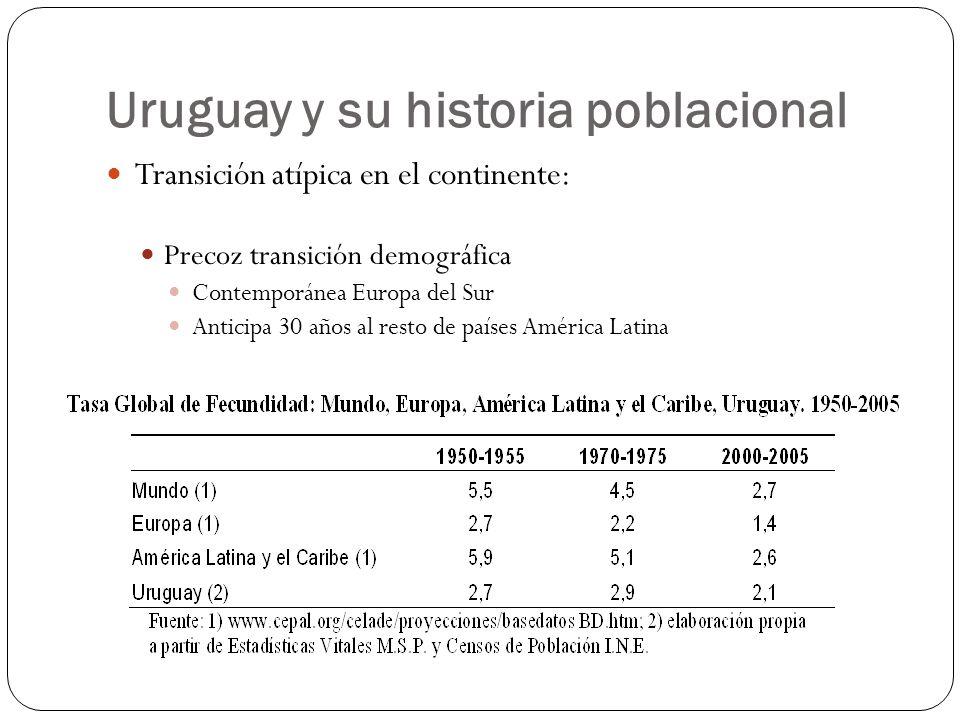 Uruguay y su historia poblacional 20 Transición atípica en el continente: Precoz transición demográfica Contemporánea Europa del Sur Anticipa 30 años