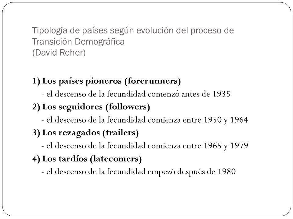 Tipología de países según evolución del proceso de Transición Demográfica (David Reher) 1) Los países pioneros (forerunners) - el descenso de la fecun