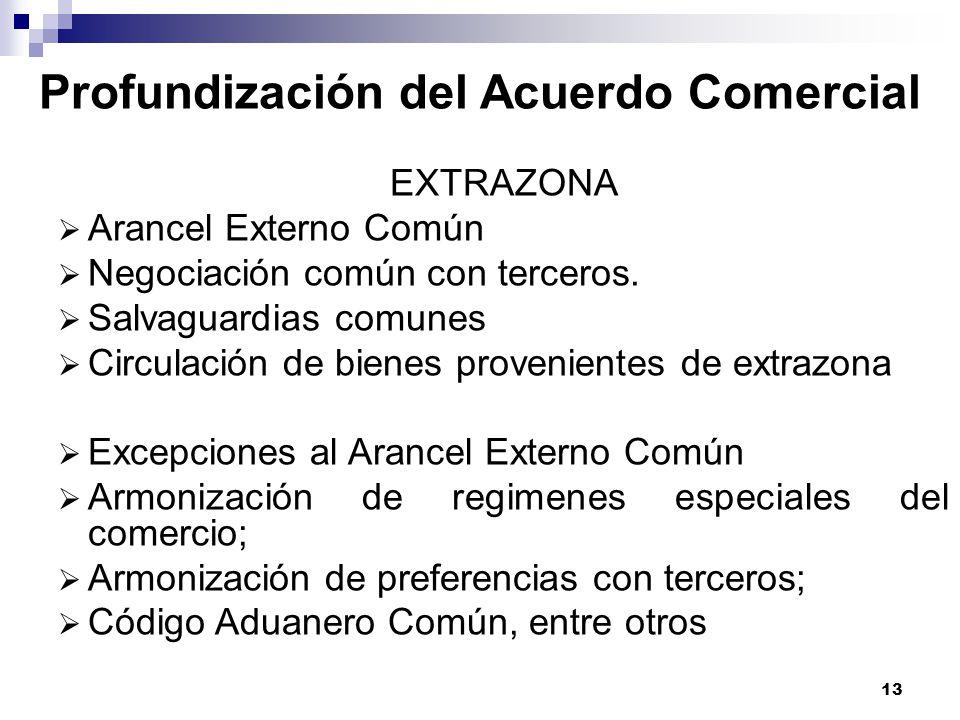 13 EXTRAZONA Arancel Externo Común Negociación común con terceros. Salvaguardias comunes Circulación de bienes provenientes de extrazona Excepciones a