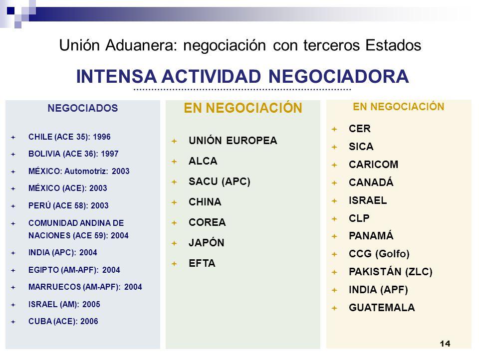 14 Unión Aduanera: negociación con terceros Estados NEGOCIADOS CHILE (ACE 35): 1996 BOLIVIA (ACE 36): 1997 MÉXICO: Automotriz: 2003 MÉXICO (ACE): 2003