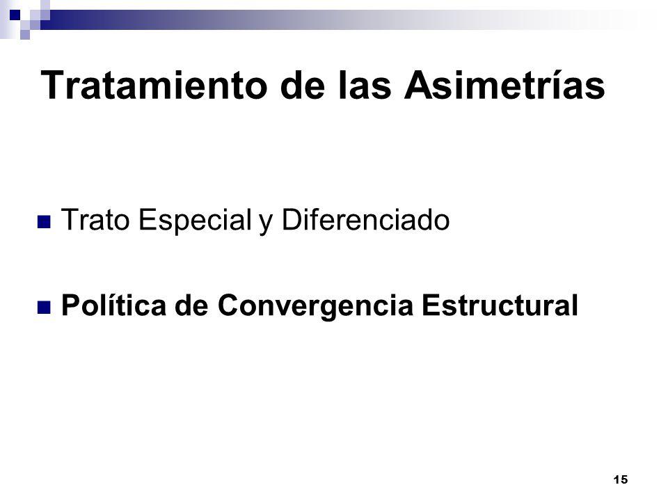 15 Tratamiento de las Asimetrías Trato Especial y Diferenciado Política de Convergencia Estructural