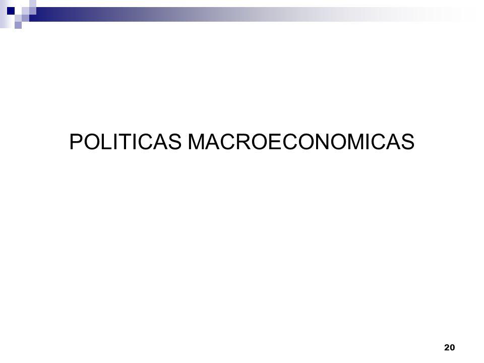 20 POLITICAS MACROECONOMICAS