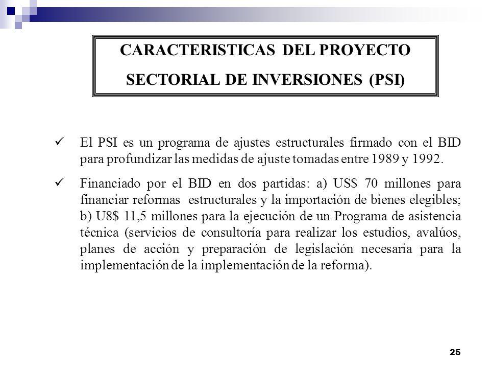 25 CARACTERISTICAS DEL PROYECTO SECTORIAL DE INVERSIONES (PSI) El PSI es un programa de ajustes estructurales firmado con el BID para profundizar las