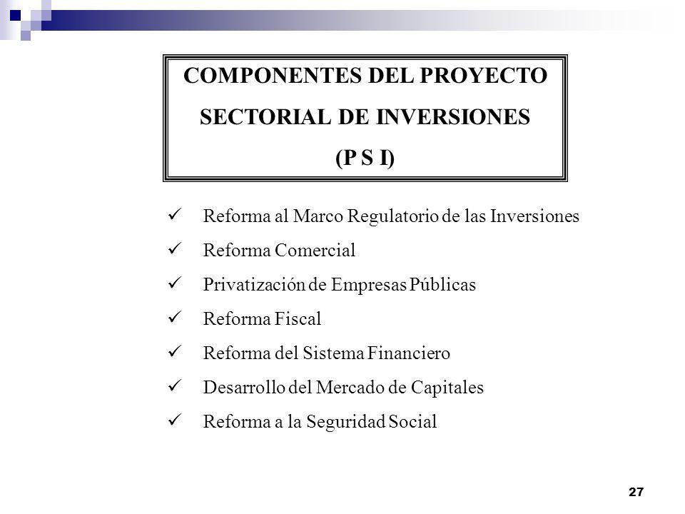 27 COMPONENTES DEL PROYECTO SECTORIAL DE INVERSIONES (P S I) Reforma al Marco Regulatorio de las Inversiones Reforma Comercial Privatización de Empres