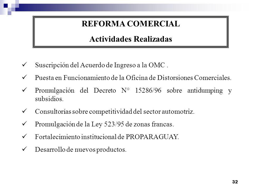 32 REFORMA COMERCIAL Actividades Realizadas Suscripción del Acuerdo de Ingreso a la OMC. Puesta en Funcionamiento de la Oficina de Distorsiones Comerc