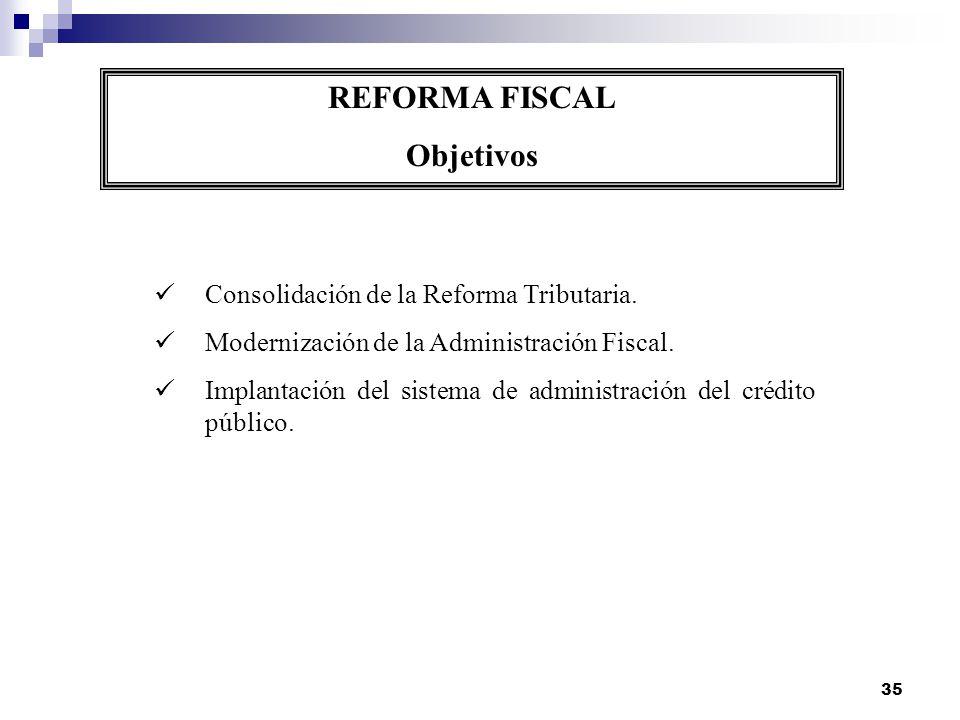 35 REFORMA FISCAL Objetivos Consolidación de la Reforma Tributaria. Modernización de la Administración Fiscal. Implantación del sistema de administrac