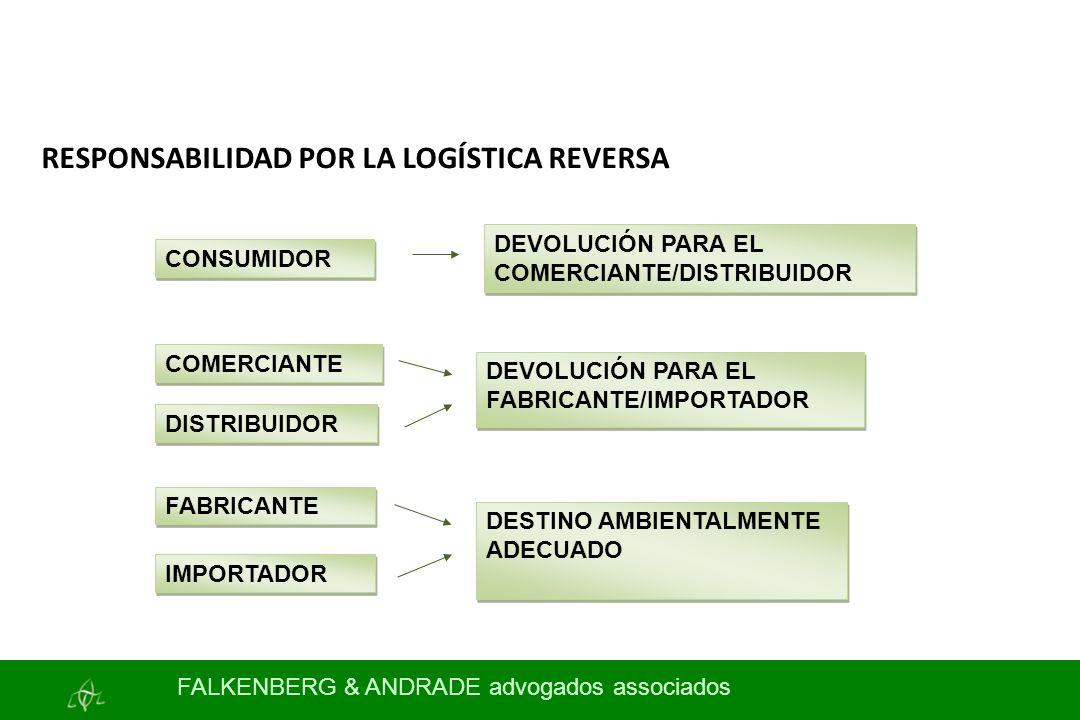COMERCIANTE DISTRIBUIDOR FABRICANTE IMPORTADOR CONSUMIDOR DEVOLUCIÓN PARA EL COMERCIANTE/DISTRIBUIDOR DEVOLUCIÓN PARA EL FABRICANTE/IMPORTADOR DESTINO AMBIENTALMENTE ADECUADO RESPONSABILIDAD POR LA LOGÍSTICA REVERSA FALKENBERG & ANDRADE advogados associados