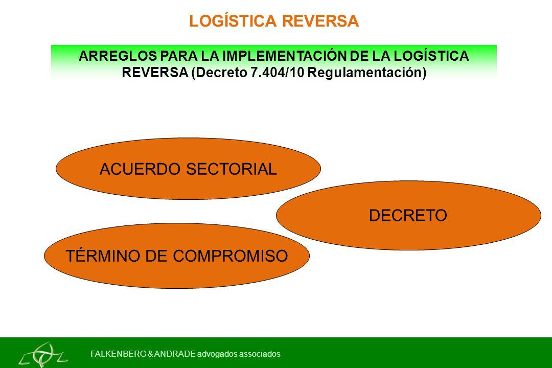 LOGÍSTICA REVERSA ARREGLOS PARA LA IMPLEMENTACIÓN DE LA LOGÍSTICA REVERSA (Decreto 7.404/10 Regulamentación) ACUERDO SECTORIAL TÉRMINO DE COMPROMISO DECRETO FALKENBERG & ANDRADE advogados associados