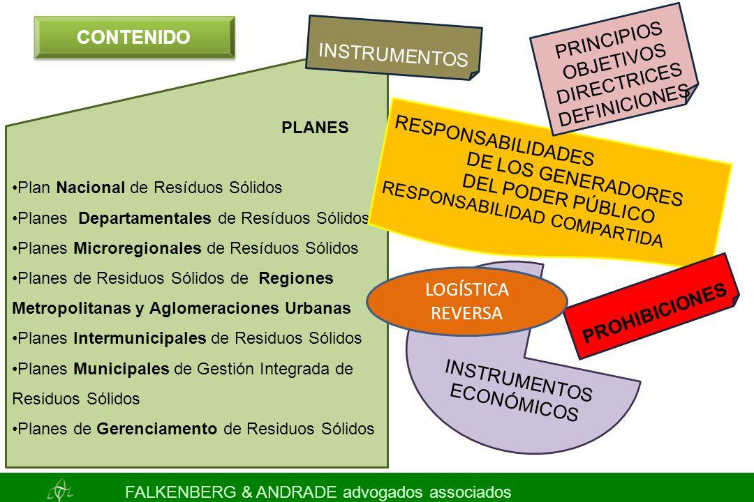 CONTENIDO PLANES Plan Nacional de Resíduos Sólidos Planes Departamentales de Resíduos Sólidos Planes Microregionales de Resíduos Sólidos Planes de Residuos Sólidos de Regiones Metropolitanas y Aglomeraciones Urbanas Planes Intermunicipales de Residuos Sólidos Planes Municipales de Gestión Integrada de Residuos Sólidos Planes de Gerenciamento de Residuos Sólidos RESPONSABILIDADES DE LOS GENERADORES DEL PODER PÚBLICO RESPONSABILIDAD COMPARTIDA PROHIBICIONES I INSTRUMENTOS ECONÓMICOS PRINCIPIOS OBJETIVOS DIRECTRICES DEFINICIONES INSTRUMENTOS LOGÍSTICA REVERSA