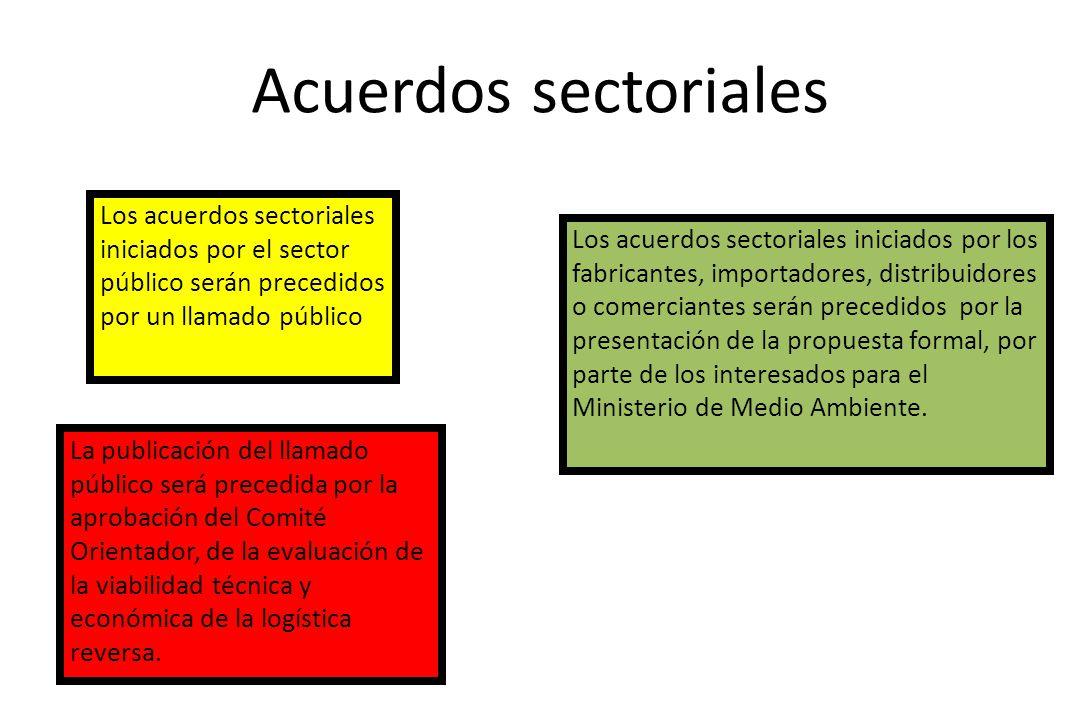 Acuerdos sectoriales Los acuerdos sectoriales iniciados por el sector público serán precedidos por un llamado público La publicación del llamado público será precedida por la aprobación del Comité Orientador, de la evaluación de la viabilidad técnica y económica de la logística reversa.