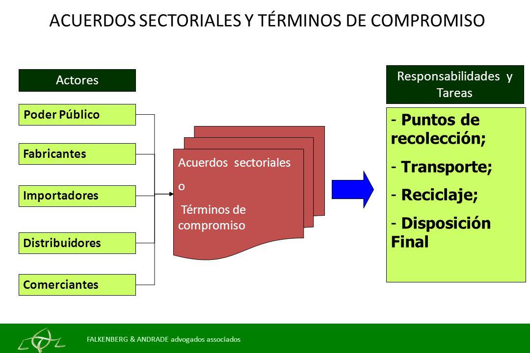 Fabricantes Importadores Distribuidores Comerciantes Acuerdos sectoriales o Términos de compromiso - Puntos de recolección; - Transporte; - Reciclaje; - Disposición Final Poder Público Actores Responsabilidades y Tareas ACUERDOS SECTORIALES Y TÉRMINOS DE COMPROMISO FALKENBERG & ANDRADE advogados associados