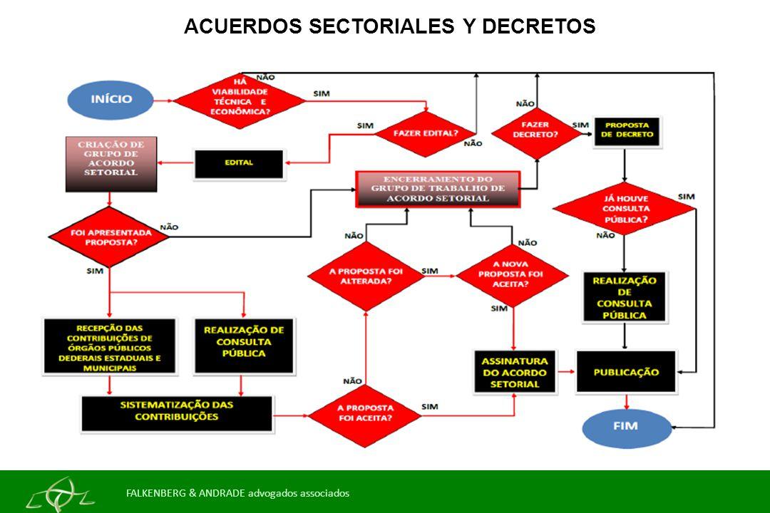 ACUERDOS SECTORIALES Y DECRETOS FALKENBERG & ANDRADE advogados associados