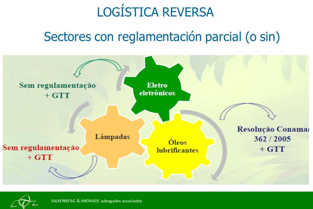 LOGÍSTICA REVERSA Sectores con reglamentación parcial (o sin) FALKENBERG & ANDRADE advogados associados