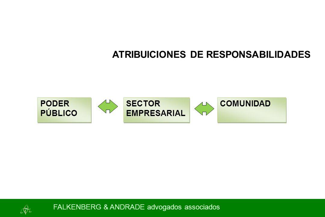 ATRIBUICIONES DE RESPONSABILIDADES PODER PÚBLICO SECTOR EMPRESARIAL COMUNIDAD FALKENBERG & ANDRADE advogados associados