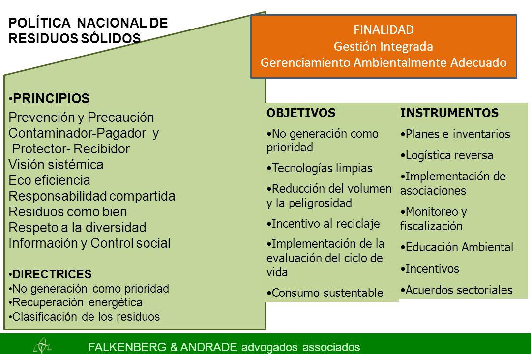 FALKENBERG & ANDRADE advogados associados POLÍTICA NACIONAL DE RESIDUOS SÓLIDOS PRINCIPIOS Prevención y Precaución Contaminador-Pagador y Protector- Recibidor Visión sistémica Eco eficiencia Responsabilidad compartida Residuos como bien Respeto a la diversidad Información y Control social DIRECTRICES No generación como prioridad Recuperación energética Clasificación de los residuos FINALIDAD Gestión Integrada Gerenciamiento Ambientalmente Adecuado OBJETIVOS No generación como prioridad Tecnologías limpias Reducción del volumen y la peligrosidad Incentivo al reciclaje Implementación de la evaluación del ciclo de vida Consumo sustentable INSTRUMENTOS Planes e inventarios Logística reversa Implementación de asociaciones Monitoreo y fiscalización Educación Ambiental Incentivos Acuerdos sectoriales