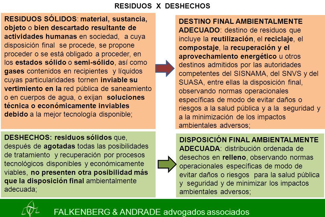 FALKENBERG & ANDRADE advogados associados RESIDUOS SÓLIDOS: material, sustancia, objeto o bien descartado resultante de actividades humanas en socieda