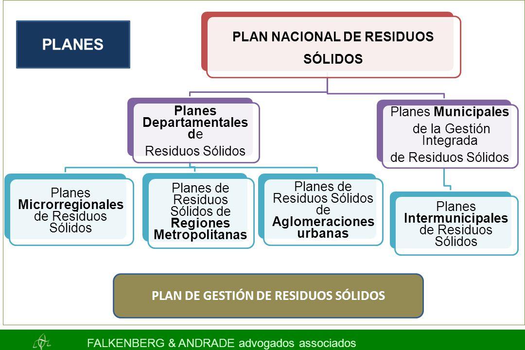 PLAN NACIONAL DE RESIDUOS SÓLIDOS Planes Departamentales de Residuos Sólidos Planes Microrregionales de Residuos Sólidos Planes de Residuos Sólidos de Regiones Metropolitanas Planes de Residuos Sólidos de Aglomeraciones urbanas Planes Municipales de la Gestión Integrada de Residuos Sólidos Planes Intermunicipales de Residuos Sólidos FALKENBERG & ANDRADE advogados associados PLAN DE GESTIÓN DE RESIDUOS SÓLIDOS PLANES