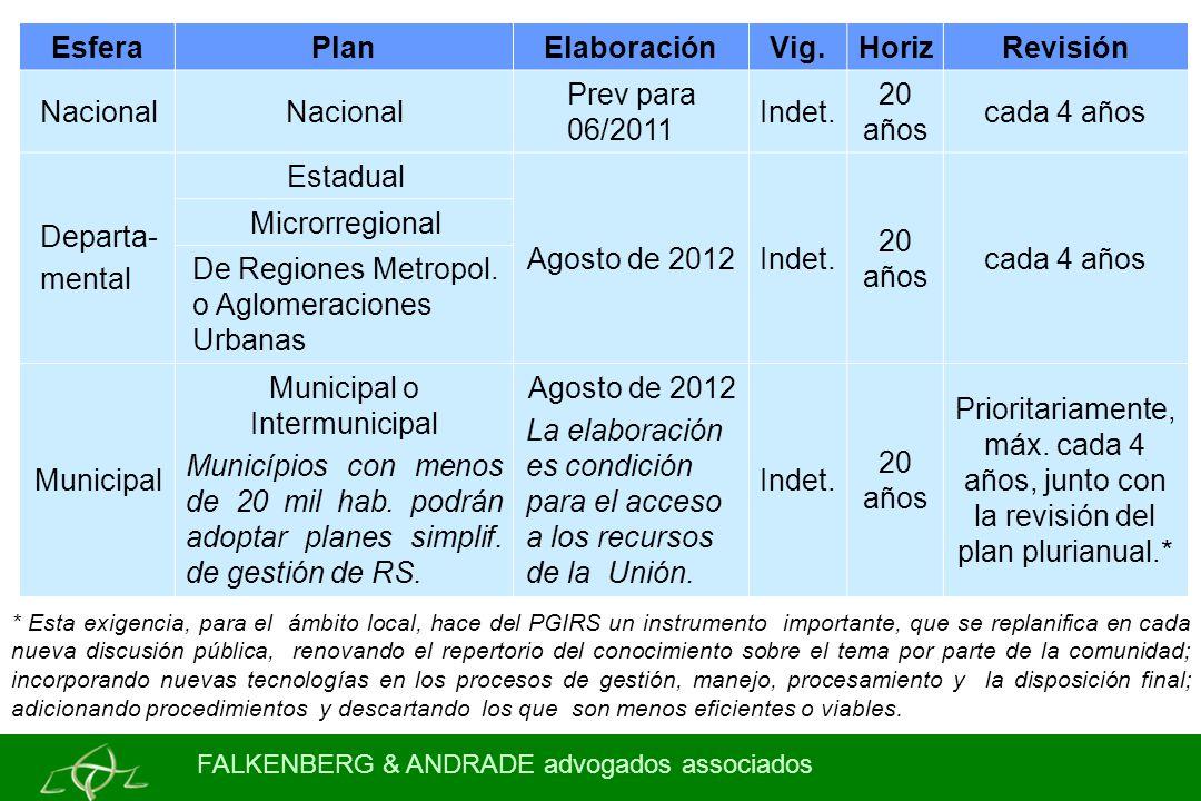 FALKENBERG & ANDRADE advogados associados EsferaPlanElaboraciónVig.HorizRevisión Nacional Prev para 06/2011 Indet.