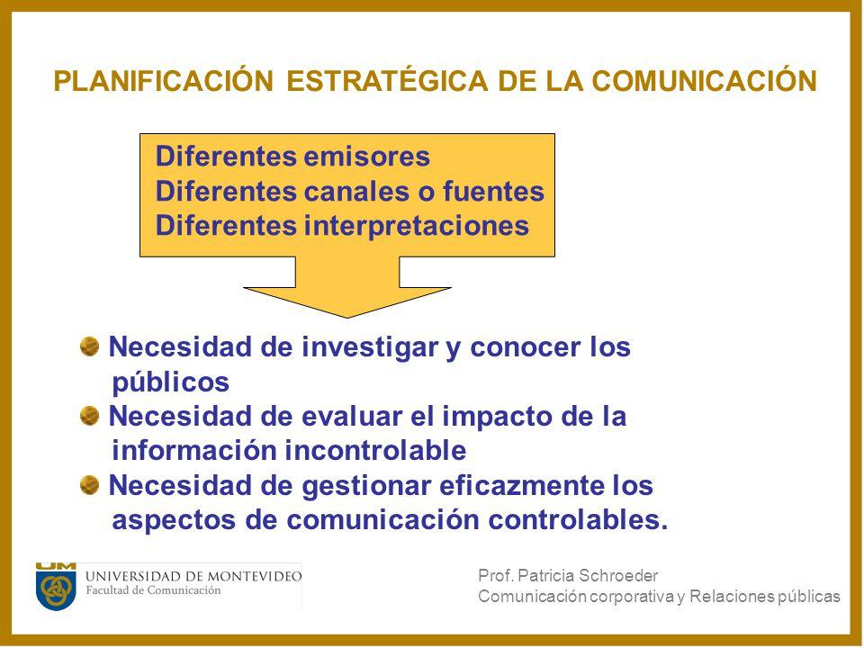 Diferentes emisores Diferentes canales o fuentes Diferentes interpretaciones Necesidad de investigar y conocer los públicos Necesidad de evaluar el im
