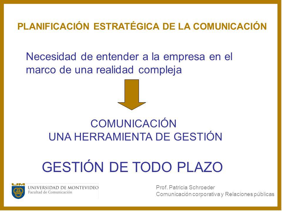Necesidad de entender a la empresa en el marco de una realidad compleja COMUNICACIÓN UNA HERRAMIENTA DE GESTIÓN GESTIÓN DE TODO PLAZO PLANIFICACIÓN ES